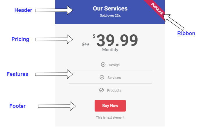 elementor pro Pricing table