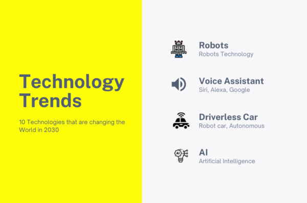 Technologies That are changing The World